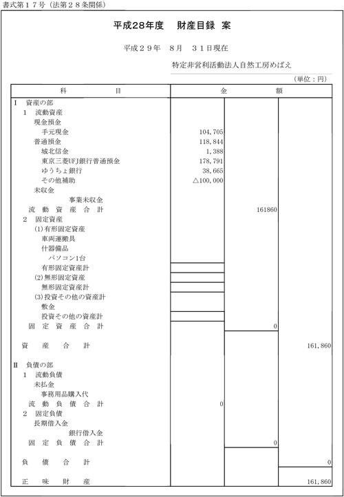 平成28年度shoshiki財産目録-