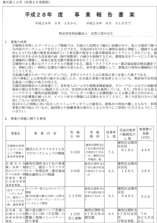 H28年度事業報告書-1