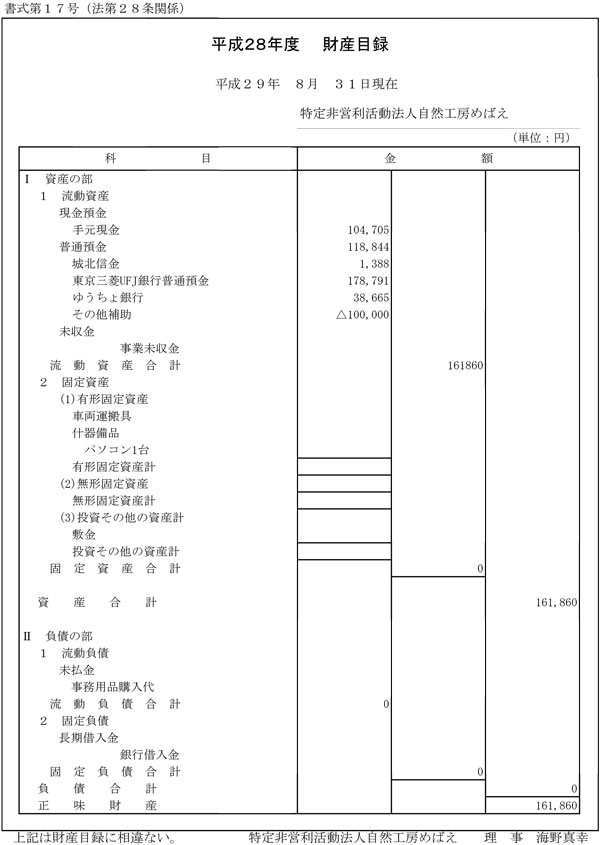 平成28年度shoshiki17財産目