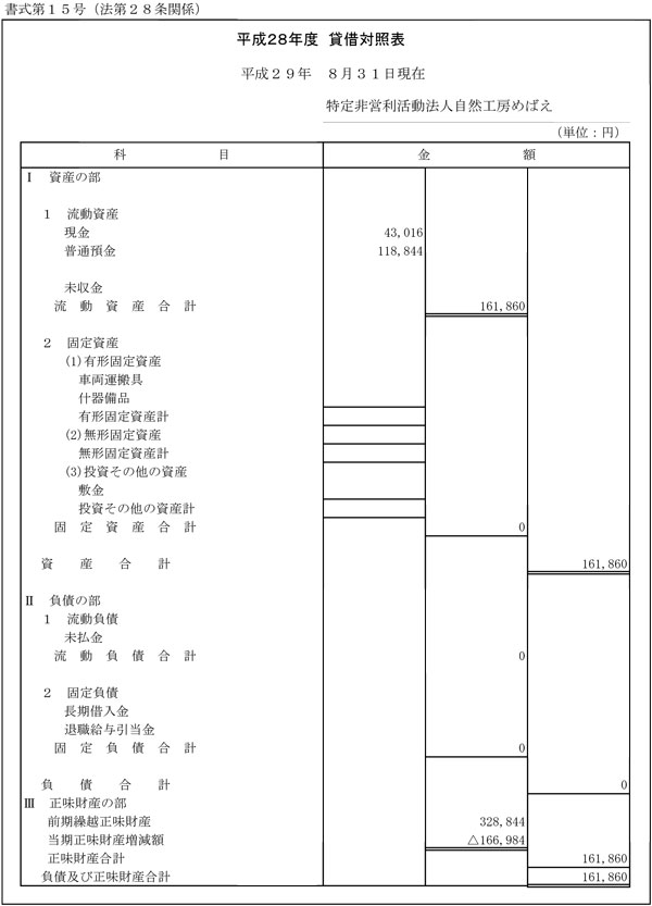 平成28年度shoshiki15貸借対